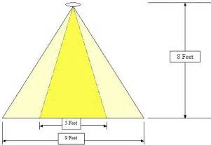 recessed lighting spacing 8 foot ceiling beam angle