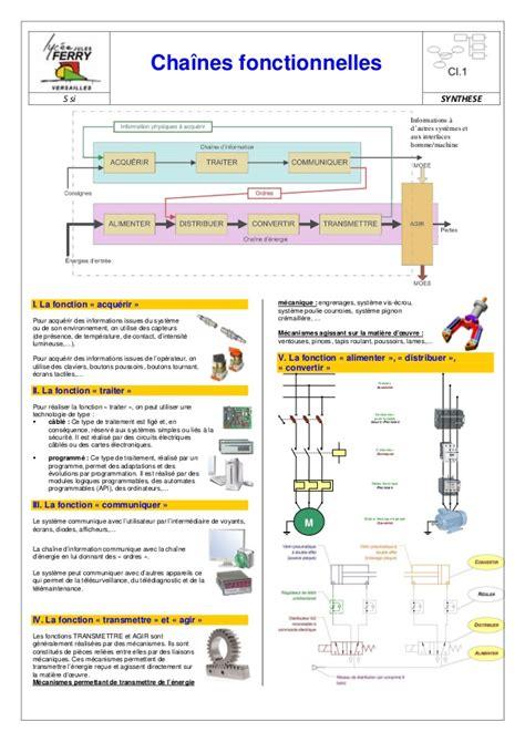 diagramme fast exercice corrigé transversale cours fiche synth 232 se terminale sti2d
