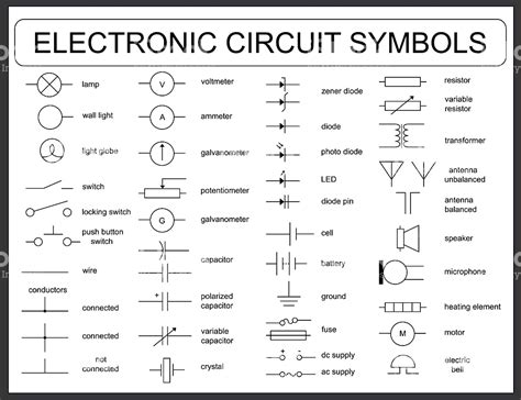 ansi symbols for electrical ladder diagram somurich