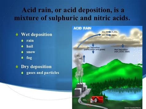 Acid Rain Powerpoint Presentation Ppt Of Acid