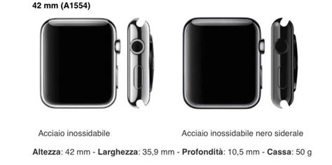 24 11 2 Vb Apple 021 Semprem apple serie 1 quellidellelica forum bmw moto il