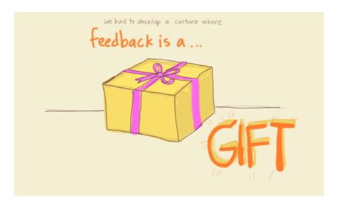 what is a gift wonderworks consulting mcgrath margaret has