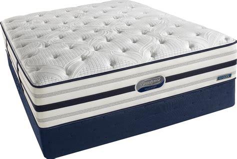 best mattress brand reviews cheap beautyrest allegheny
