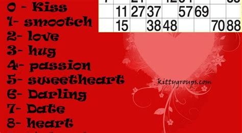 couple kitty themes games 17 best images about valentine party games on pinterest
