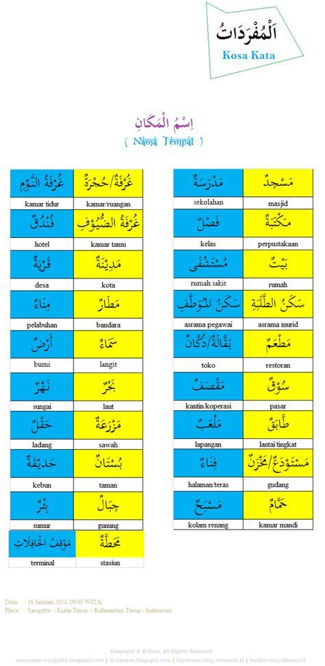 nama peralatan dapur  bahasa arab desainrumahidcom
