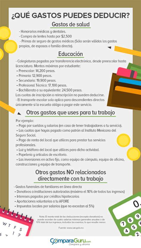 recibos de asimilados a salarios 2016 gardenamissioncom honorarios asimilables 2016 newhairstylesformen2014 com