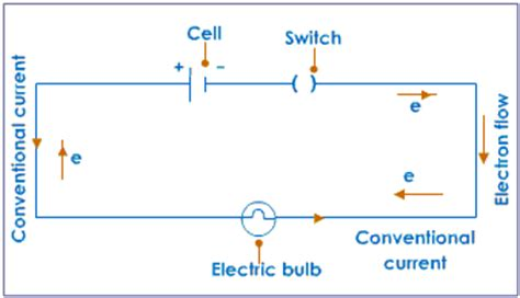 charge and current diagram charge get free image about