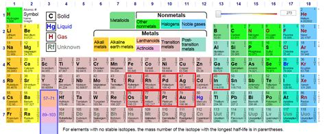 world s 10 most precious metals mineral processing extractive metallurgy