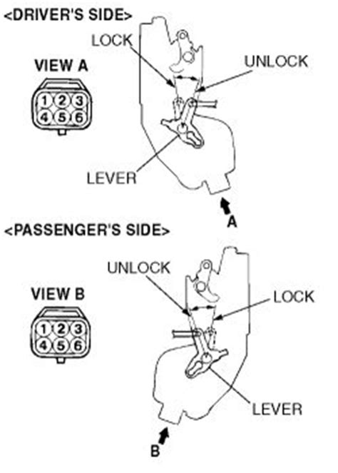 small engine maintenance and repair 1999 mitsubishi diamante instrument cluster repair guides interior locks lock systems autozone com
