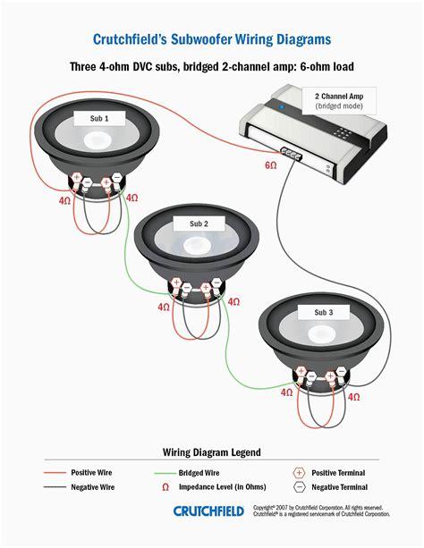 rockford fosgate p3 wiring diagram subwoofer wiring