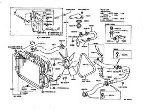 how to reach small coolant hoses yotatech forums
