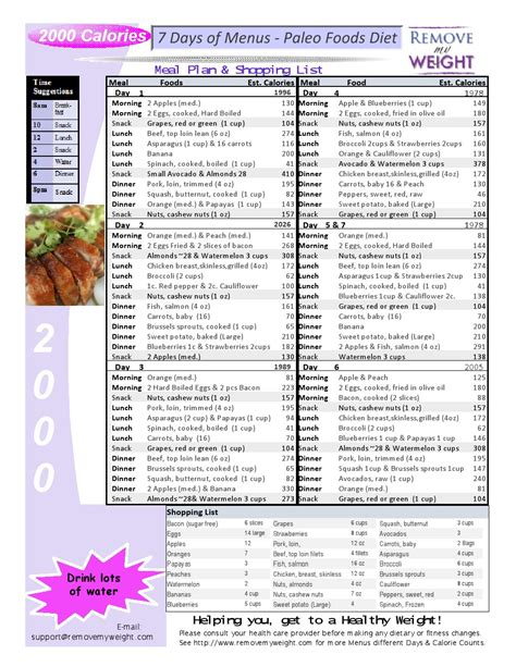 protein 2000 calorie diet 2000 calorie paleo diet menu plan 7 days includes