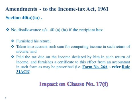 income tax act 1961 sections dombivili tax audit