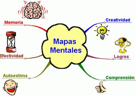 Imagenes Mentales Concepto | definici 243 n de mapa mental qu 233 es concepto y significado