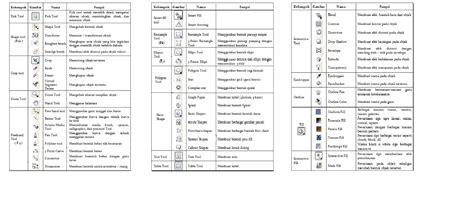 fungsi layout pada coreldraw catatan julia ratnawulan corel draw x 4