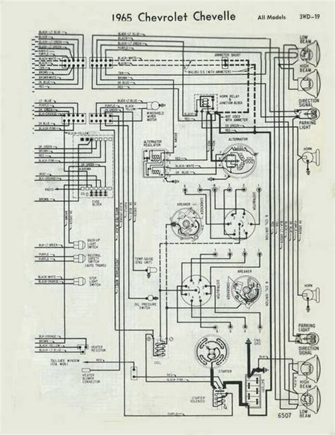 1967 chevelle wiring diagram wiring diagram and