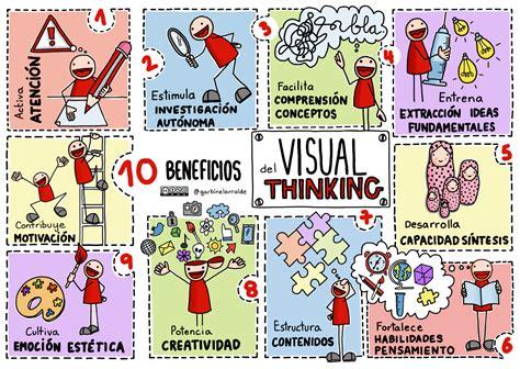 art design visual thinking enredar y aprender 10 beneficios del visual thinking