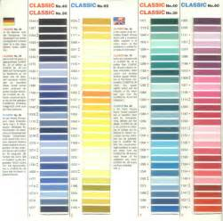 isacord color chart madeira thread color chart similiar madeira to isacord