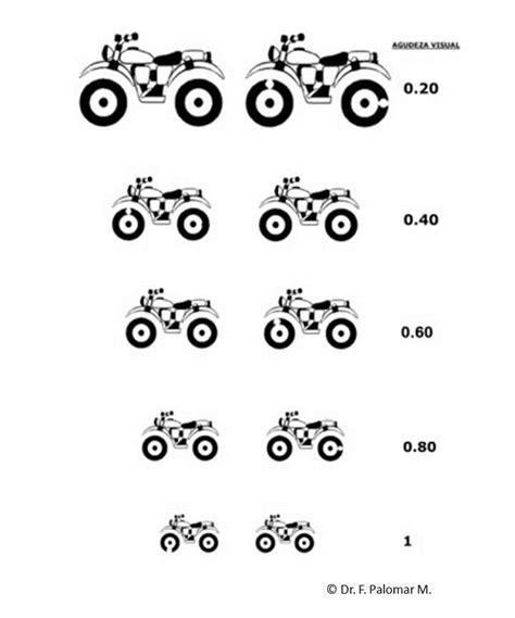 imagenes test visual tests de medici 243 n de la agudeza visual lejana admira visi 243 n