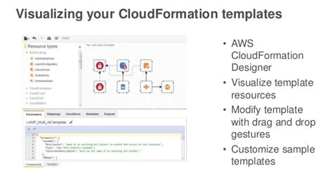 Infrastructure As Code Aws Cloudformation Templates