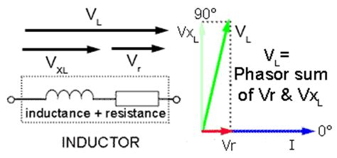 what is the resistance of this inductor inductive reactance