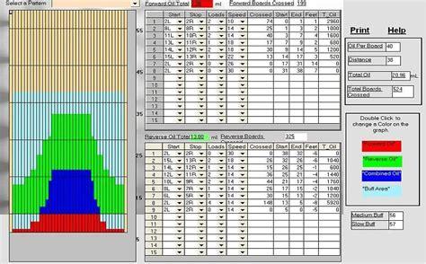 pba patterns diagrams patterns bowling 171 free patterns