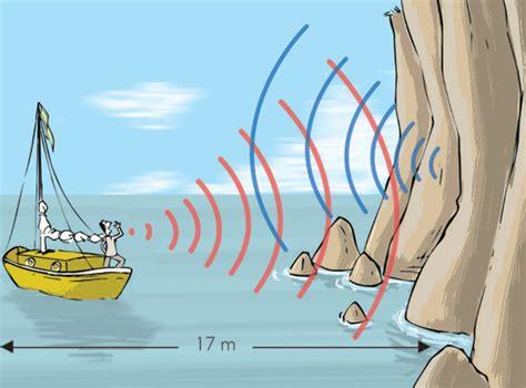 el eco de los el sonido y su propagaci 243 n mcarmenfer s blog