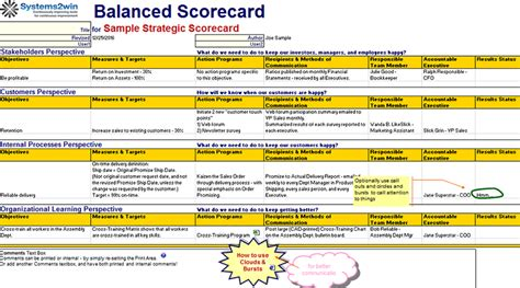 balance score card template balanced scorecard template cyberuse