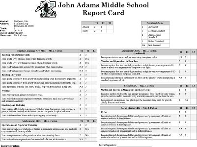 standards based report cards teacherease