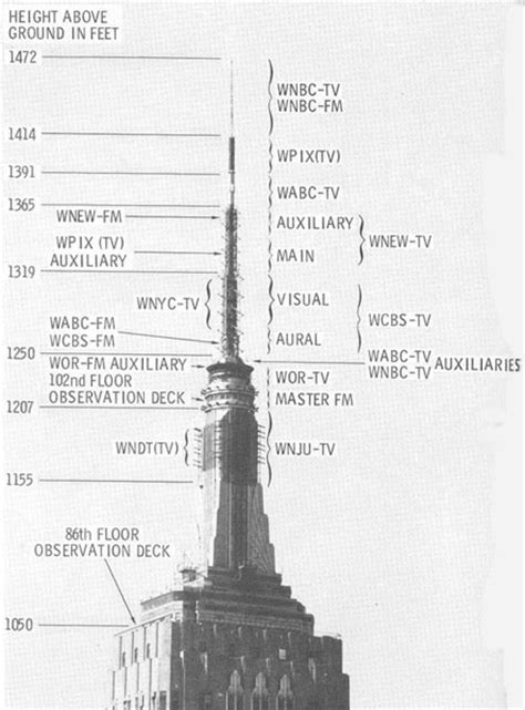 layout of the empire state building top 20 world s most iconic skyscrapers 1 empire state