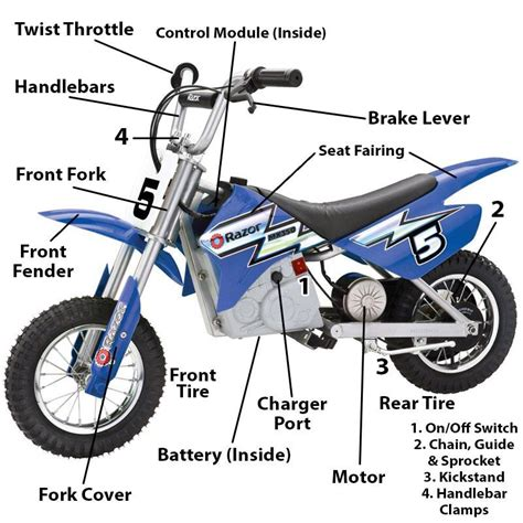 razor mx500 dirt bike wiring diagram razor electric