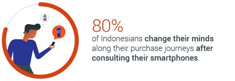 Indonesia The Fifty Years indonesia the new frontier for mobile marketing think with apac
