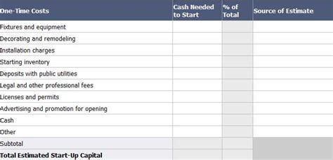 5 Capital Expenditure Budget Template Excel Template124 Five Year Capital Improvement Plan Template