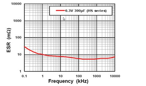 inductor typical values inductor typical values 28 images the average load current is the average of the