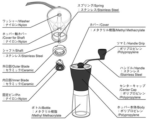 New Termurah Sumbawa Mini Ceramic Handy Coffee Grinder Manual hario ceramic slim coffee mill straits coffee tea