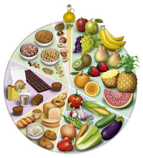 alimenti antiossidanti alimenti antiossidanti illustrazione di stock