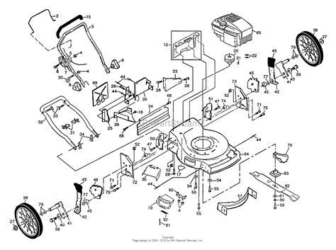 poulan pro parts diagram poulan p2260a mower parts diagram for rotory lawn mower