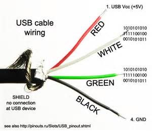 wiring a usb cable to audio cable pirate4x4 4x4