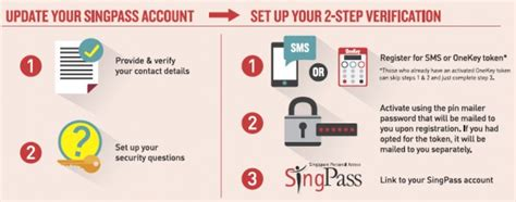 reset singpass online singpass to be more secure for e government services from