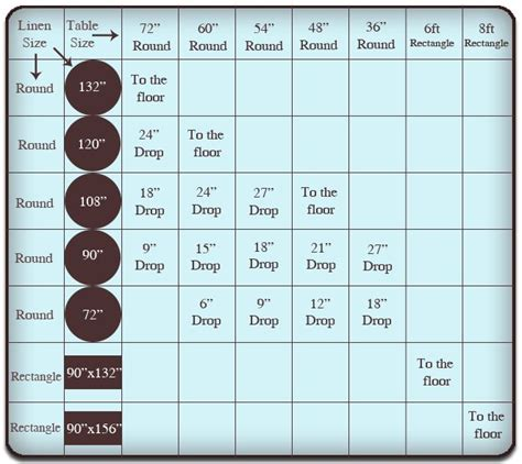 tablecloth sizing chart info graphics