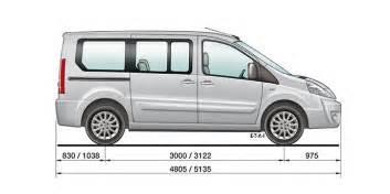 Peugeot Partner Tepee Dimensions