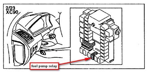 2003 volvo xc90 fuse box diagram