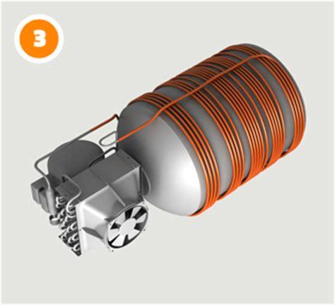 fonctionnement d un chauffe eau 4397 fonctionnement d un chauffe eau fonctionnement du chauffe