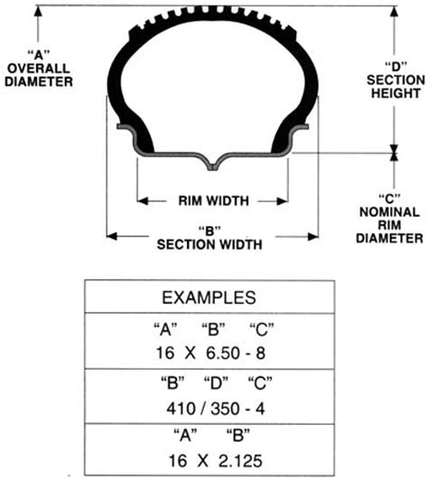 tire section width tire sizing diagram the panhead flathead site