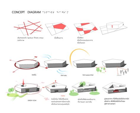 Architecture Concept | concept diagram pre thesis pinterest diagram