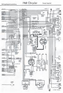 1968 s chrysler all models electrical wiring diagram schematic wiring diagrams solutions