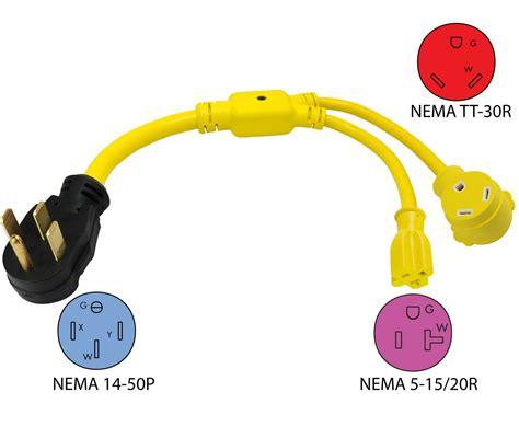 nema l15 30r wiring diagram nema receptacle diagrams