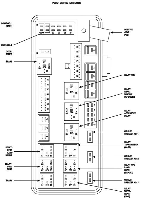 2005 chrysler 300 wiring harness data wiring diagrams fuse box diagram chrysler 300c wiring diagrams 2005 300 wiring diagram library