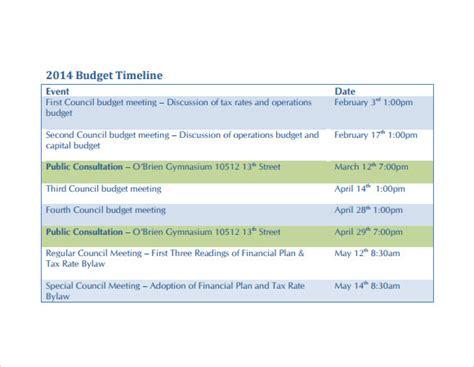 budget timeline template 8 budget timeline sles sle templates