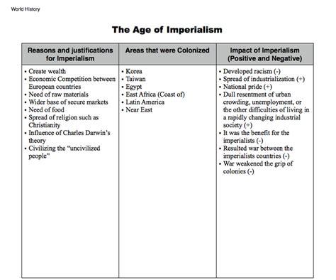 Anti American Imperialism Essays by Imperialism Vs Anti Imperialism Essay Help Courseworkphd X Fc2